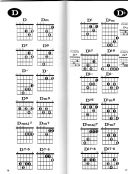 Alfred Guitar Chord Dictionary additional images 1 3