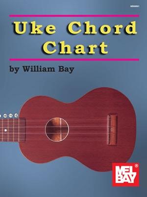 Ukulele Chord Chart: Mel Bay (Bay)