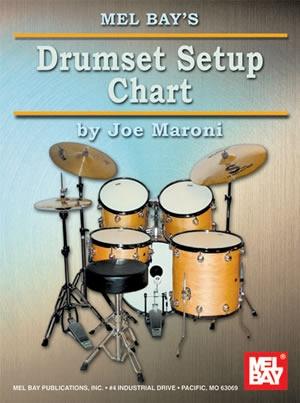 Drumset Setup Chart