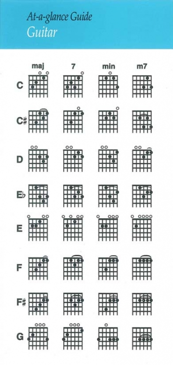 At A Glance Guide Guitar