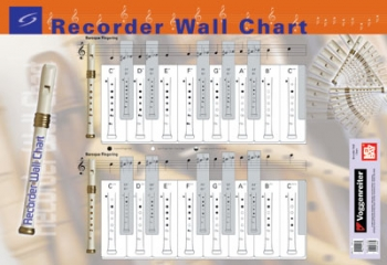Poster: Recorder  Wall Chart