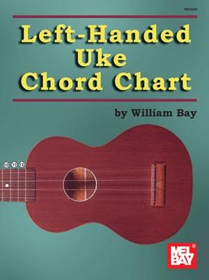Left Handed Ukulele Chord Chart: Mel Bay (Bay)
