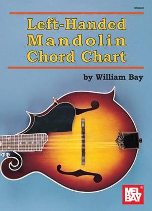 Left Handed Mandolin Chord Chart