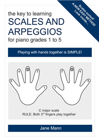 The Key To Scales And Arpeggios For Piano Grade 1 To 5 (Mann)