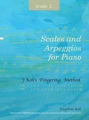 Koh: Scales And Arpeggios For Piano - Fingering Method (Grade 2)